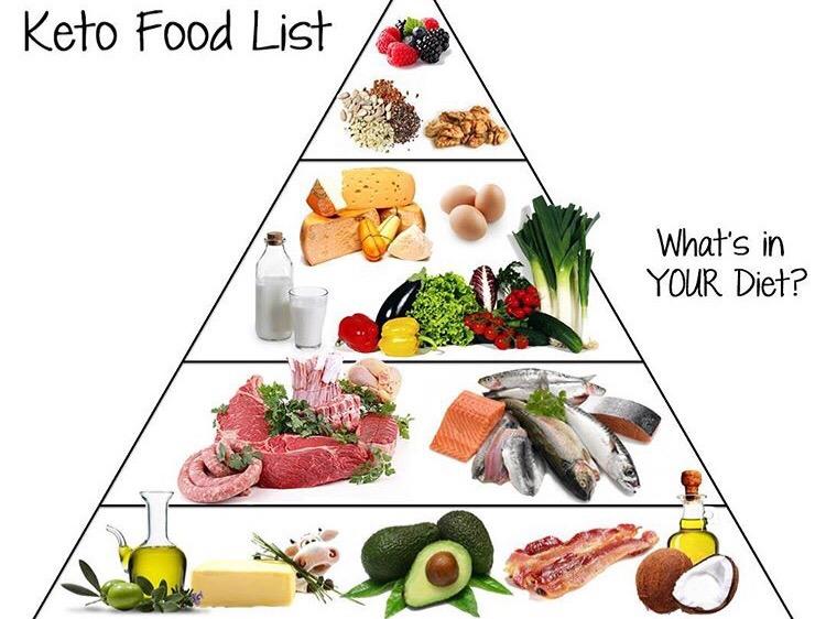 7 Camilan Diet keto yang Membuat Perut Kenyang Setiap Hari